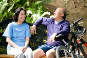 In-home Care Encinitas Spending Habits