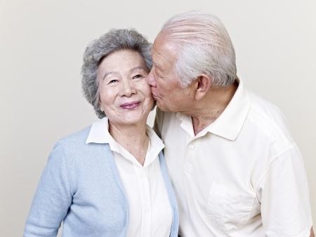 Assistance for Elderly International Statistics